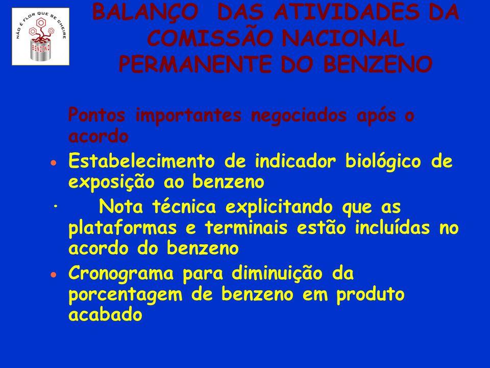 BALANÇO DAS ATIVIDADES DA COMISSÃO NACIONAL PERMANENTE DO BENZENO Pontos importantes negociados após o acordo Estabelecimento de indicador biológico d