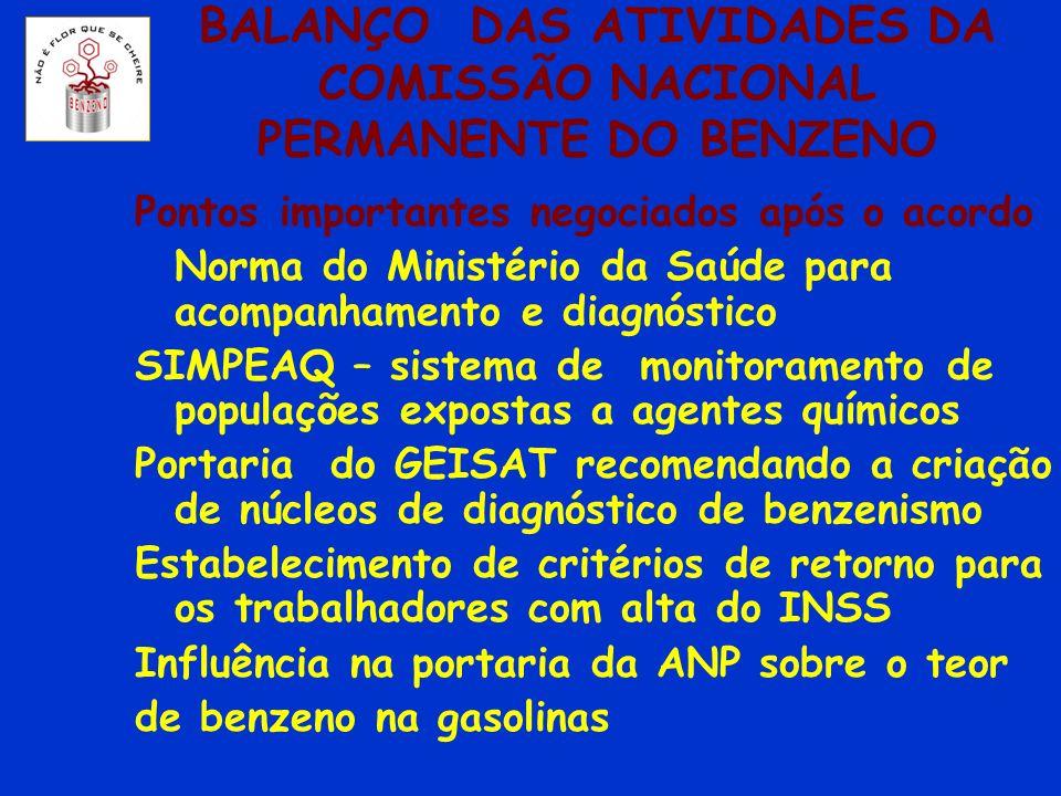 BALANÇO DAS ATIVIDADES DA COMISSÃO NACIONAL PERMANENTE DO BENZENO Pontos importantes negociados após o acordo Norma do Ministério da Saúde para acompa