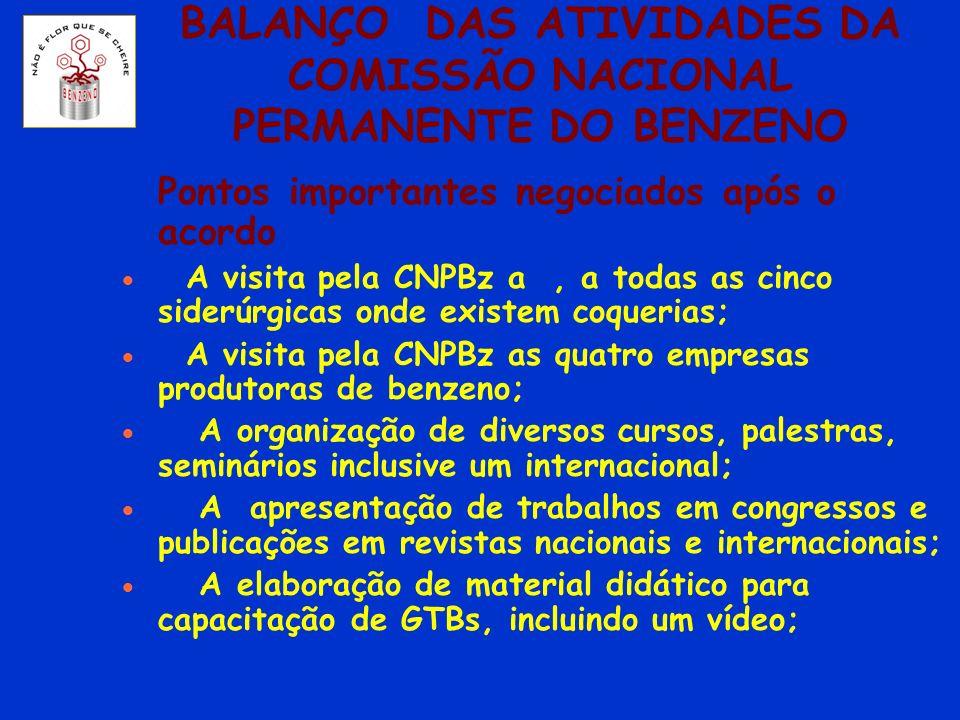 BALANÇO DAS ATIVIDADES DA COMISSÃO NACIONAL PERMANENTE DO BENZENO Pontos importantes negociados após o acordo A visita pela CNPBz a, a todas as cinco