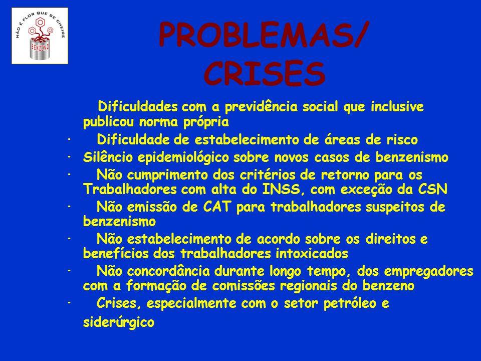 PROBLEMAS/ CRISES Dificuldades com a previdência social que inclusive publicou norma própria · Dificuldade de estabelecimento de áreas de risco · Silê
