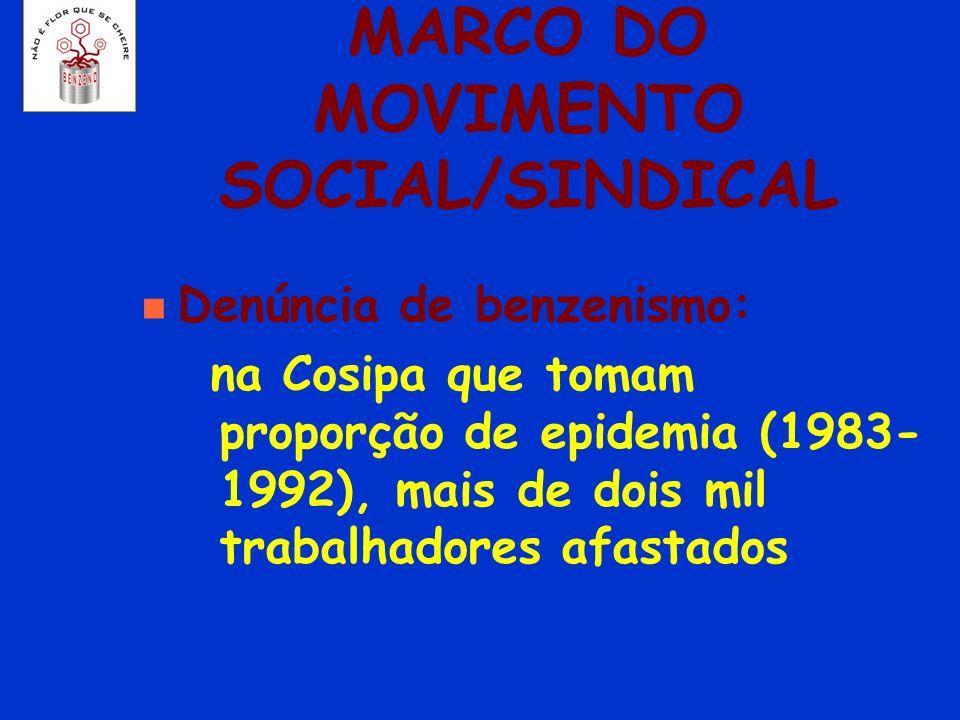 PRINCIPAIS MOVIMENTOS SOCIAIS/SINDICAIS NACIONAL n DENÚNCIA DE BENZENISMO: 50 casos CSN em volta redonda(1985), 60 casos fábrica de BHC/Matarazzo (1986) 2 mortes Nitrocarbono(1990)