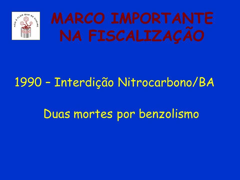 MARCO IMPORTANTE NA FISCALIZAÇÃO 1990 – Interdição Nitrocarbono/BA Duas mortes por benzolismo