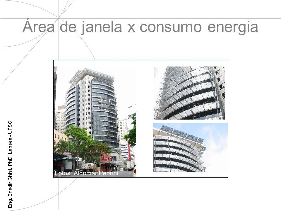 Área de janela x consumo energia Eng. Enedir Ghisi, PhD, Labeee - UFSC