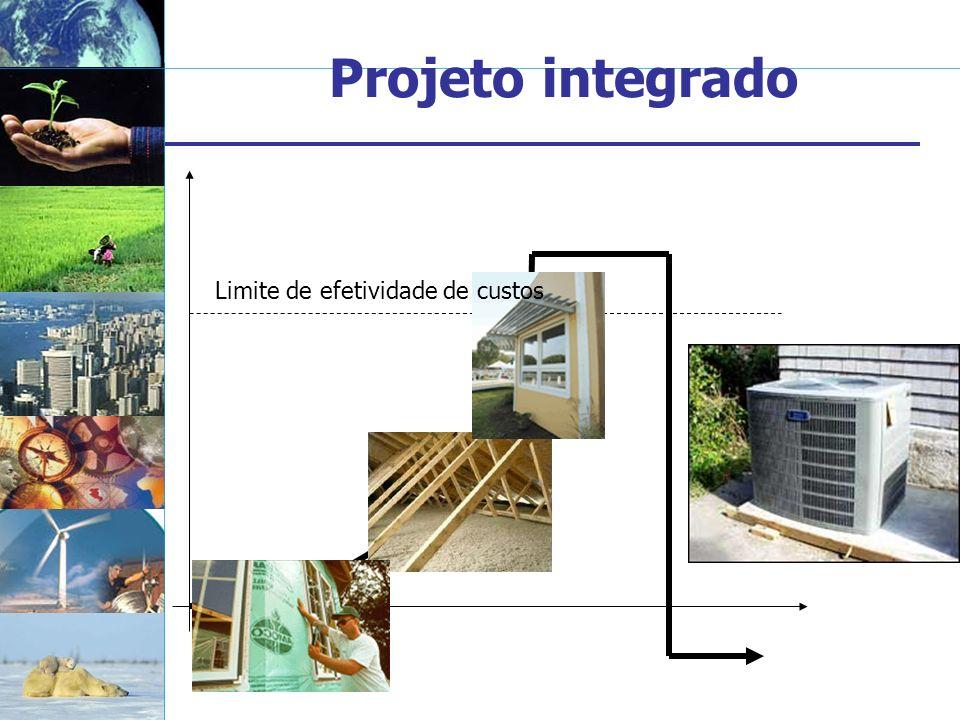 Projeto integrado Limite de efetividade de custos