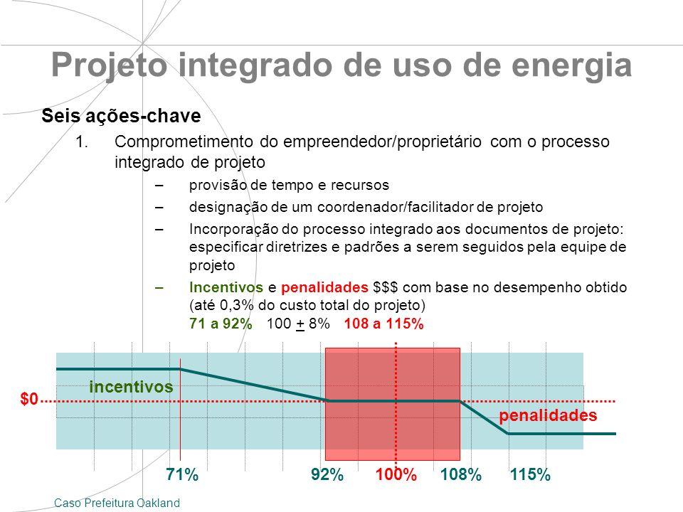 Projeto integrado de uso de energia Seis ações-chave 1.Comprometimento do empreendedor/proprietário com o processo integrado de projeto –provisão de t