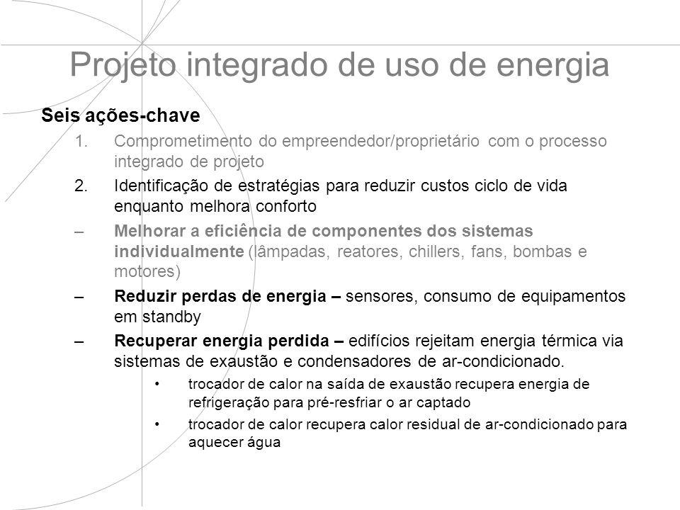 Projeto integrado de uso de energia Seis ações-chave 1.Comprometimento do empreendedor/proprietário com o processo integrado de projeto 2.Identificaçã