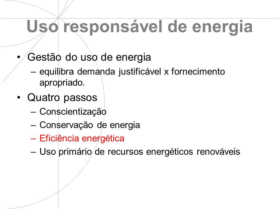 Uso responsável de energia Gestão do uso de energia –equilibra demanda justificável x fornecimento apropriado. Quatro passos –Conscientização –Conserv