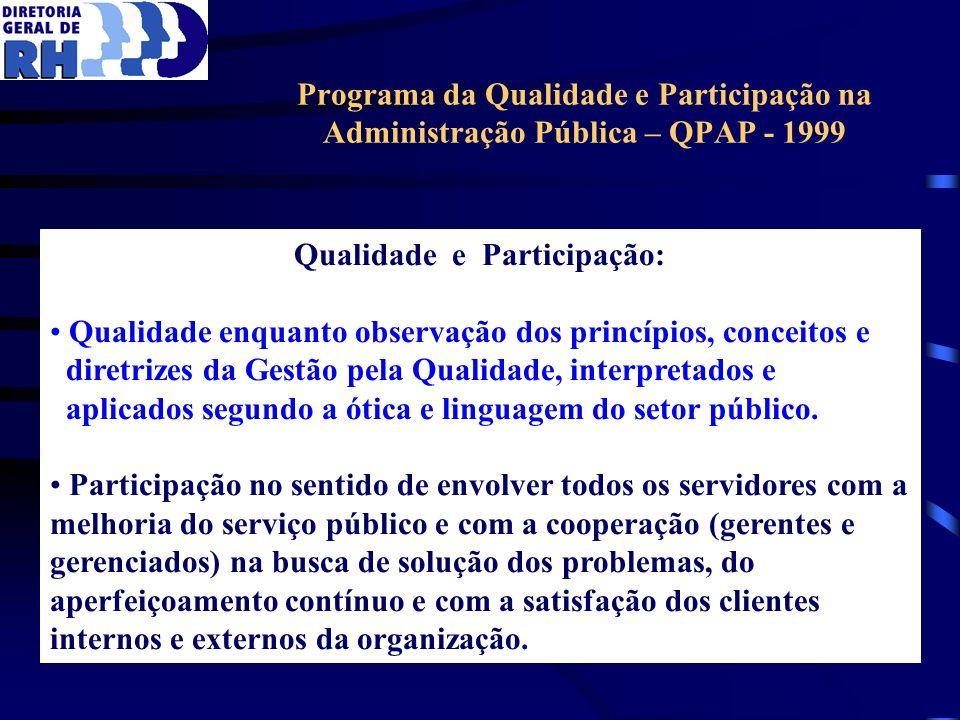 Programa da Qualidade e Participação na Administração Pública – QPAP - 1999 Qualidade e Participação: Qualidade enquanto observação dos princípios, co