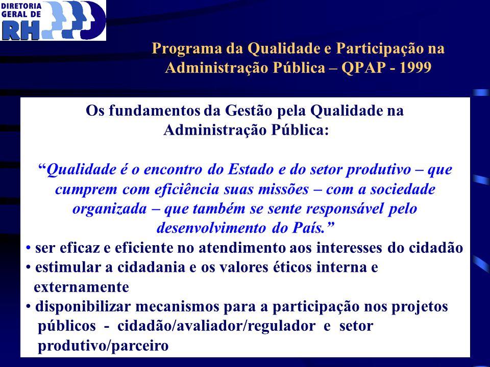 Programa da Qualidade e Participação na Administração Pública – QPAP - 1999 Os fundamentos da Gestão pela Qualidade na Administração Pública: Qualidad