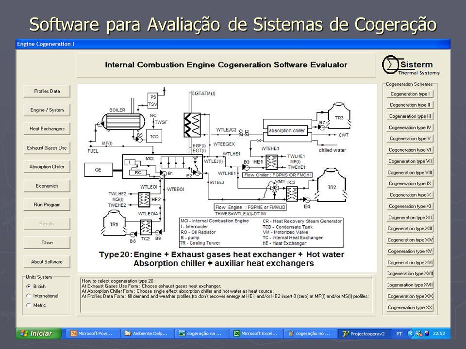 Software para Avaliação de Sistemas de Cogeração