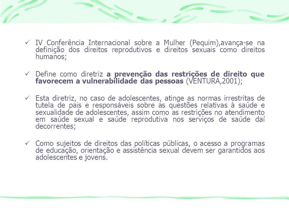 IV Conferência Internacional sobre a Mulher (Pequim),avança-se na definição dos direitos reprodutivos e direitos sexuais como direitos humanos; Define