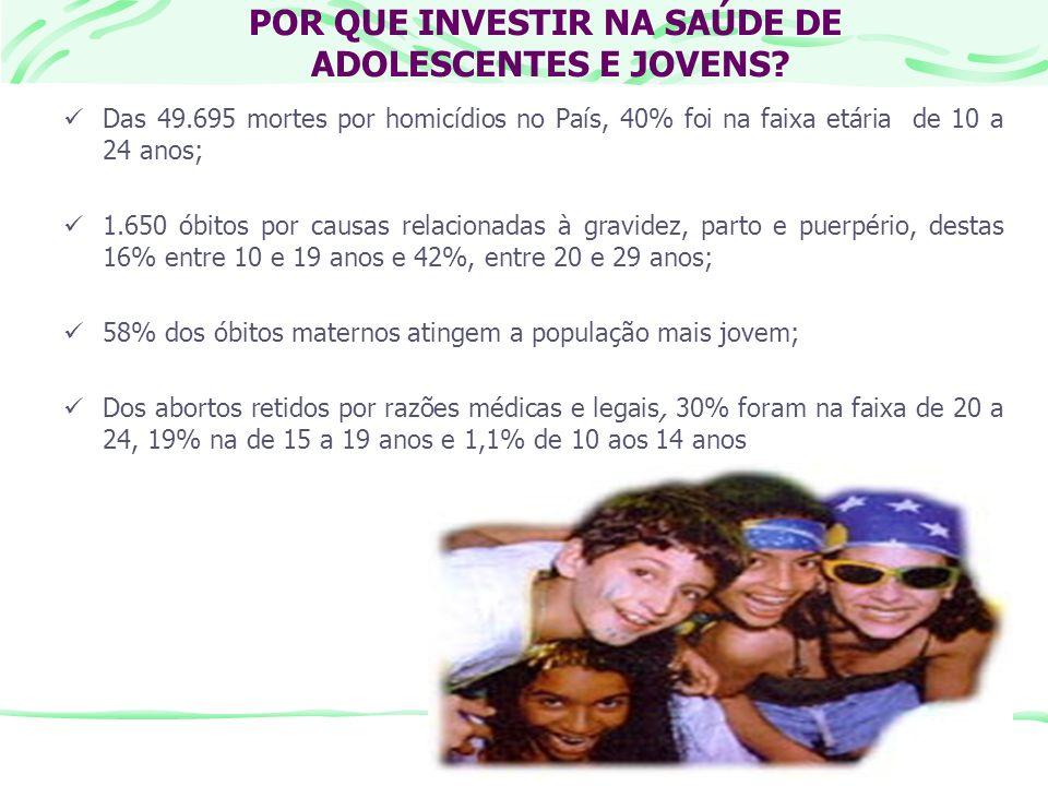 23% dos nascidos vivos são filhos de adolescentes na faixa de 10 a 19 anos; Em 2003 do total de 9.762 novos casos de AIDS, 7,2% eram jovens do sexo masculino de 13 a 24 anos de idade e 11,3%, jovens mulheres na mesma faixa etária; O uso das drogas legais, ocorrem por volta dos 12 anos de idade; Em 2002 41,3% dos jovens viviam em famílias com renda familiar per capita acima de um salário; A Taxa de desemprego para os jovens estava em torno de 18%, quando a média brasileira era de 9,4% (PNAD); Taxa média de escolaridade de 4 anos; 3,3 milhões, na faixa etária de 10 a 17 anos não freqüentam a escola.