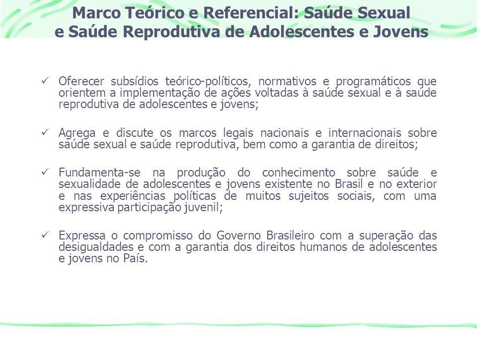 Oferecer subsídios teórico-políticos, normativos e programáticos que orientem a implementação de ações voltadas à saúde sexual e à saúde reprodutiva d