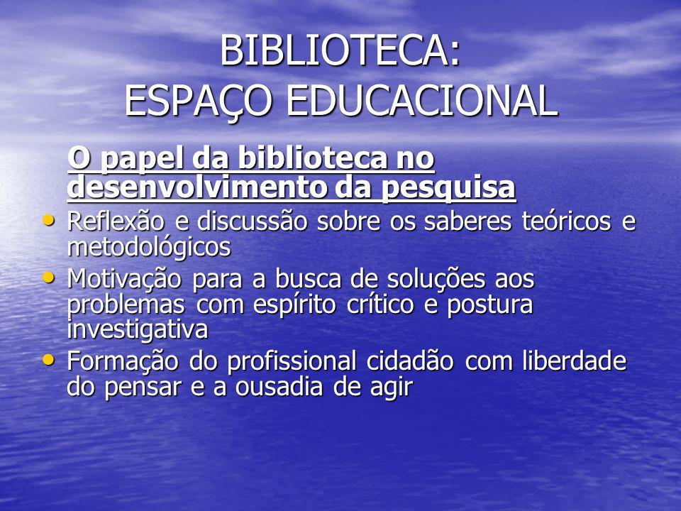 BIBLIOTECA: ESPAÇO EDUCACIONAL O papel da biblioteca no desenvolvimento da pesquisa O papel da biblioteca no desenvolvimento da pesquisa Reflexão e di