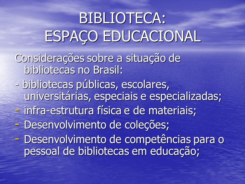 BIBLIOTECA: ESPAÇO EDUCACIONAL Considerações sobre a situação de bibliotecas no Brasil: - bibliotecas públicas, escolares, universitárias, especiais e