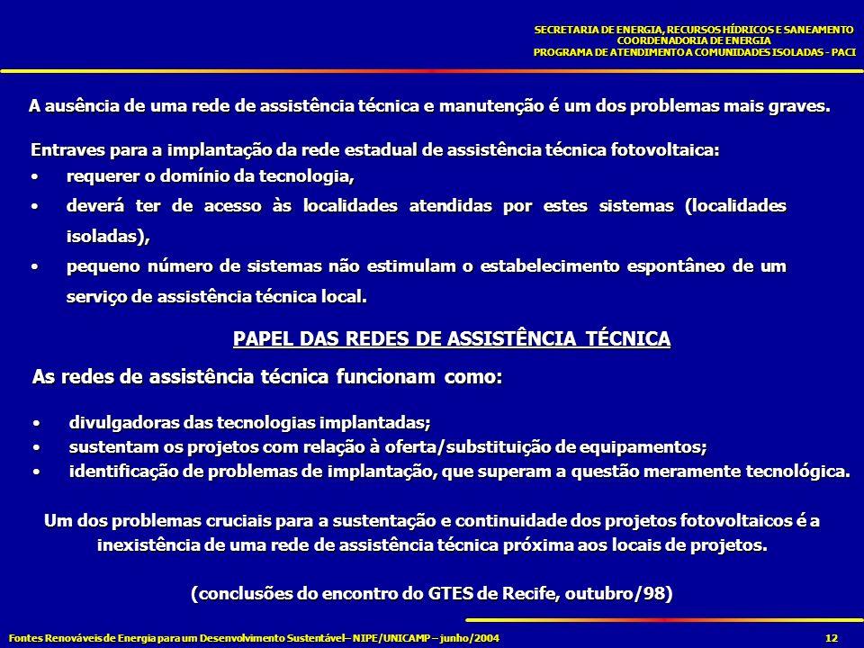 Fontes Renováveis de Energia para um Desenvolvimento Sustentável– NIPE/UNICAMP – junho/2004 SECRETARIA DE ENERGIA, RECURSOS HÍDRICOS E SANEAMENTO COORDENADORIA DE ENERGIA PROGRAMA DE ATENDIMENTO A COMUNIDADES ISOLADAS - PACI 12 Entraves para a implantação da rede estadual de assistência técnica fotovoltaica: requerer o domínio da tecnologia,requerer o domínio da tecnologia, deverá ter de acesso às localidades atendidas por estes sistemas (localidades isoladas),deverá ter de acesso às localidades atendidas por estes sistemas (localidades isoladas), pequeno número de sistemas não estimulam o estabelecimento espontâneo de um serviço de assistência técnica local.pequeno número de sistemas não estimulam o estabelecimento espontâneo de um serviço de assistência técnica local.