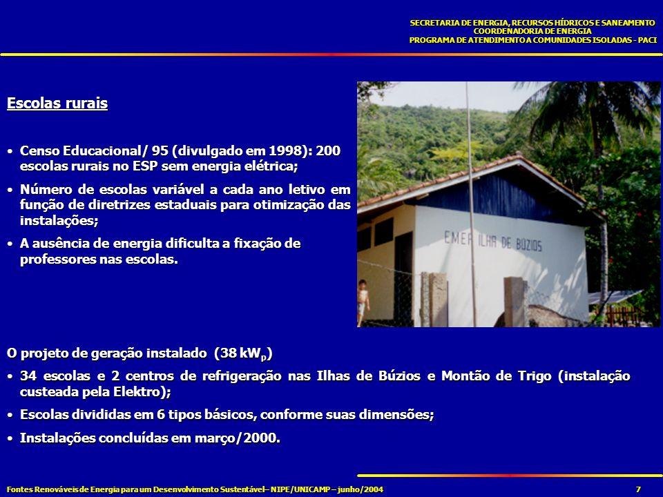 Fontes Renováveis de Energia para um Desenvolvimento Sustentável– NIPE/UNICAMP – junho/2004 SECRETARIA DE ENERGIA, RECURSOS HÍDRICOS E SANEAMENTO COORDENADORIA DE ENERGIA PROGRAMA DE ATENDIMENTO A COMUNIDADES ISOLADAS - PACI 18 Diagnóstico Diagnóstico Avaliação da Demanda Energética Local Avaliação da Disponibilidade Energética Local Identificação de Projetos na Região Priorização das Áreas de Interesse Correção de Rumos Viabilização de Recursos Monitoramento Avaliação Plano de Implantação Esquematização para Planejamento Energético Regionalizado