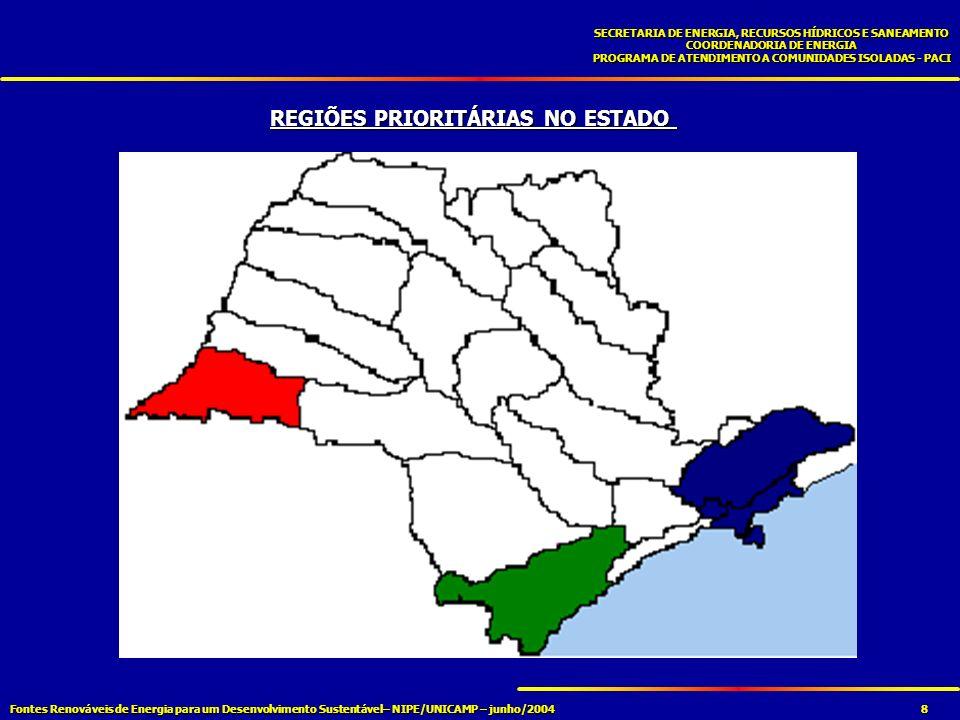 Fontes Renováveis de Energia para um Desenvolvimento Sustentável– NIPE/UNICAMP – junho/2004 SECRETARIA DE ENERGIA, RECURSOS HÍDRICOS E SANEAMENTO COORDENADORIA DE ENERGIA PROGRAMA DE ATENDIMENTO A COMUNIDADES ISOLADAS - PACI 19 Permite o atendimento planejado das demandas energéticas; Permite o atendimento planejado das demandas energéticas; Possibilita o estabelecimento participativo das metas de desenvolvimento comunitário; Possibilita o estabelecimento participativo das metas de desenvolvimento comunitário; Poderia ser instrumento para a universalização dos serviços de energia, através da participação popular e de entidades civis; Poderia ser instrumento para a universalização dos serviços de energia, através da participação popular e de entidades civis; Possibilita a fiscalização e o acompanhamento das etapas do planejamento energético com a participação de todos os componentes do CBH.