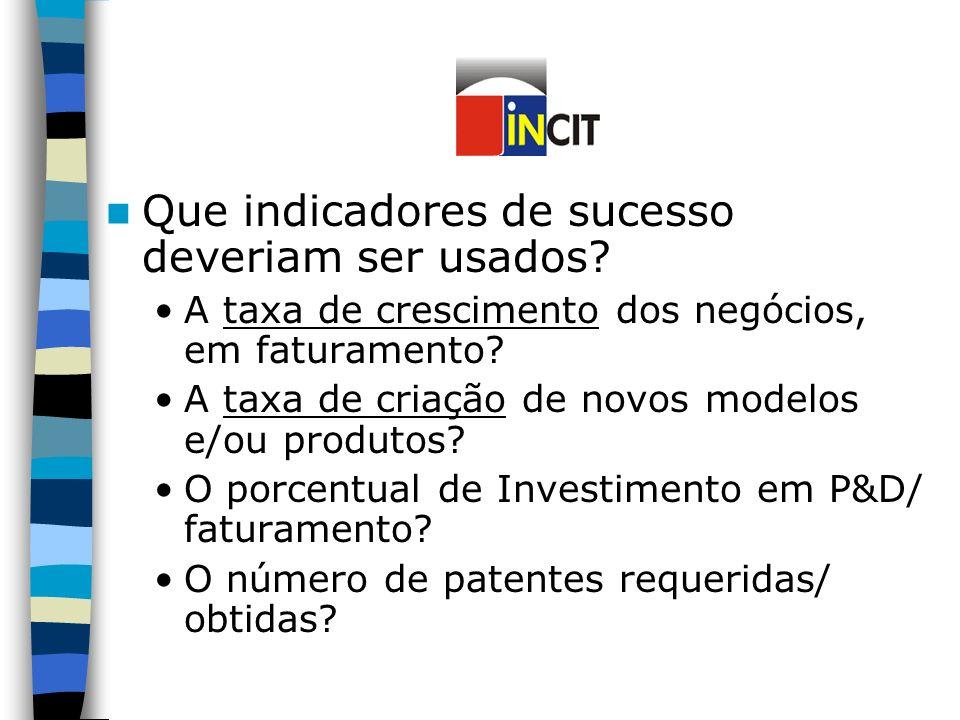 Que indicadores de sucesso deveriam ser usados. A taxa de crescimento dos negócios, em faturamento.
