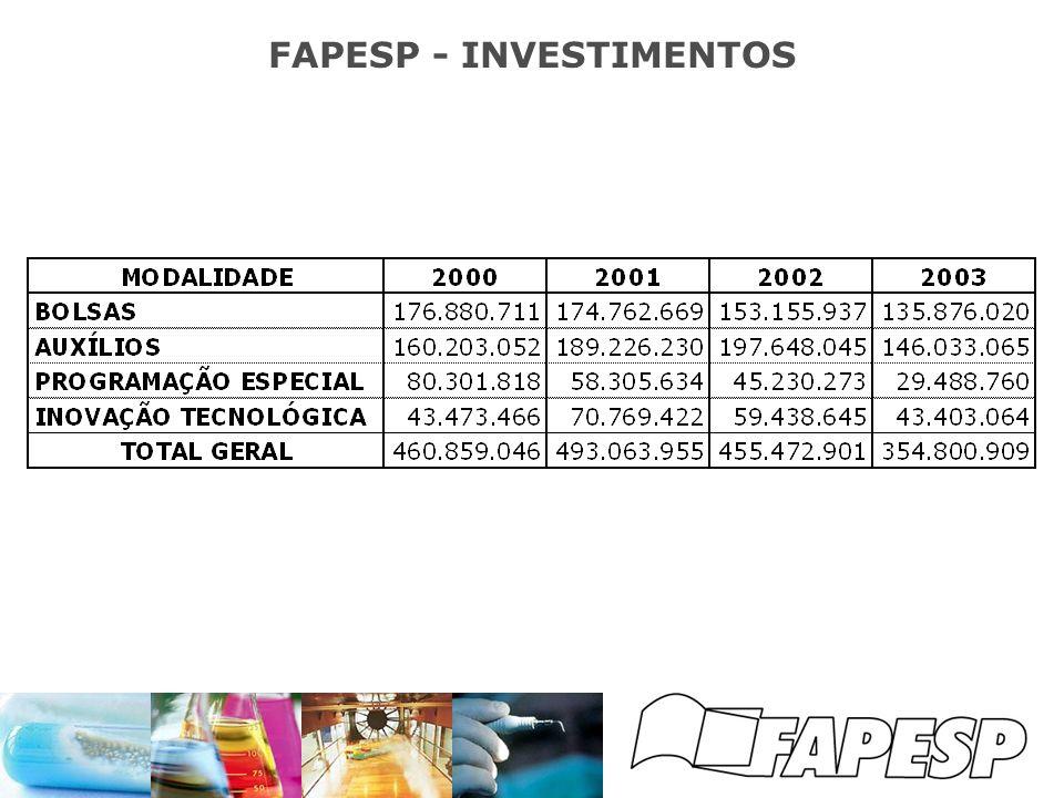 FAPESP - INVESTIMENTOS