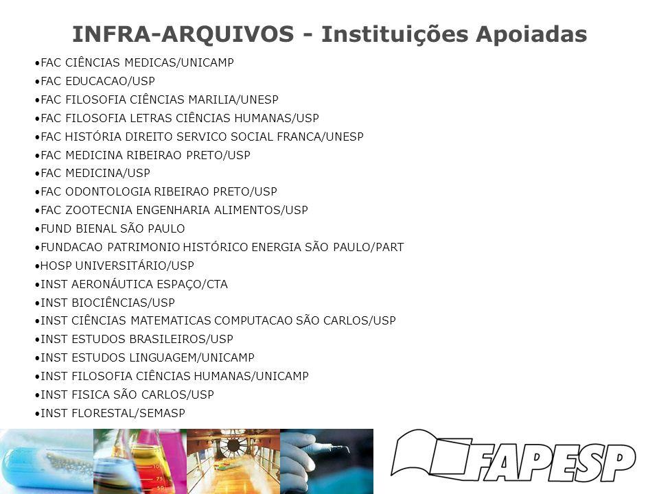 FAC CIÊNCIAS MEDICAS/UNICAMP FAC EDUCACAO/USP FAC FILOSOFIA CIÊNCIAS MARILIA/UNESP FAC FILOSOFIA LETRAS CIÊNCIAS HUMANAS/USP FAC HISTÓRIA DIREITO SERVICO SOCIAL FRANCA/UNESP FAC MEDICINA RIBEIRAO PRETO/USP FAC MEDICINA/USP FAC ODONTOLOGIA RIBEIRAO PRETO/USP FAC ZOOTECNIA ENGENHARIA ALIMENTOS/USP FUND BIENAL SÃO PAULO FUNDACAO PATRIMONIO HISTÓRICO ENERGIA SÃO PAULO/PART HOSP UNIVERSITÁRIO/USP INST AERONÁUTICA ESPAÇO/CTA INST BIOCIÊNCIAS/USP INST CIÊNCIAS MATEMATICAS COMPUTACAO SÃO CARLOS/USP INST ESTUDOS BRASILEIROS/USP INST ESTUDOS LINGUAGEM/UNICAMP INST FILOSOFIA CIÊNCIAS HUMANAS/UNICAMP INST FISICA SÃO CARLOS/USP INST FLORESTAL/SEMASP INFRA-ARQUIVOS - Instituições Apoiadas
