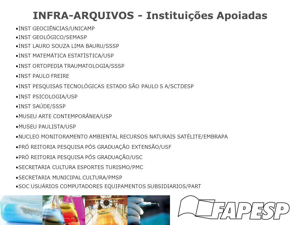 INST GEOCIÊNCIAS/UNICAMP INST GEOLÓGICO/SEMASP INST LAURO SOUZA LIMA BAURU/SSSP INST MATEMÁTICA ESTATÍSTICA/USP INST ORTOPEDIA TRAUMATOLOGIA/SSSP INST PAULO FREIRE INST PESQUISAS TECNOLÓGICAS ESTADO SÃO PAULO S A/SCTDESP INST PSICOLOGIA/USP INST SAÚDE/SSSP MUSEU ARTE CONTEMPORÂNEA/USP MUSEU PAULISTA/USP NUCLEO MONITORAMENTO AMBIENTAL RECURSOS NATURAIS SATÉLITE/EMBRAPA PRÓ REITORIA PESQUISA PÓS GRADUAÇÃO EXTENSÃO/USF PRÓ REITORIA PESQUISA PÓS GRADUAÇÃO/USC SECRETARIA CULTURA ESPORTES TURISMO/PMC SECRETARIA MUNICIPAL CULTURA/PMSP SOC USUÁRIOS COMPUTADORES EQUIPAMENTOS SUBSIDIARIOS/PART INFRA-ARQUIVOS - Instituições Apoiadas