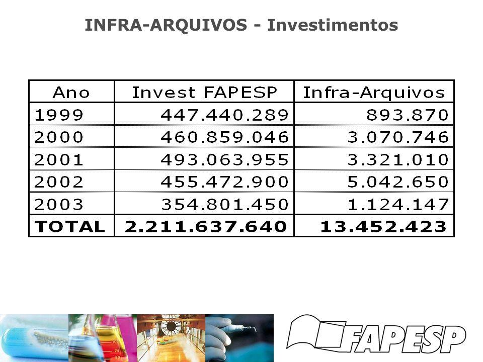 INFRA-ARQUIVOS - Investimentos