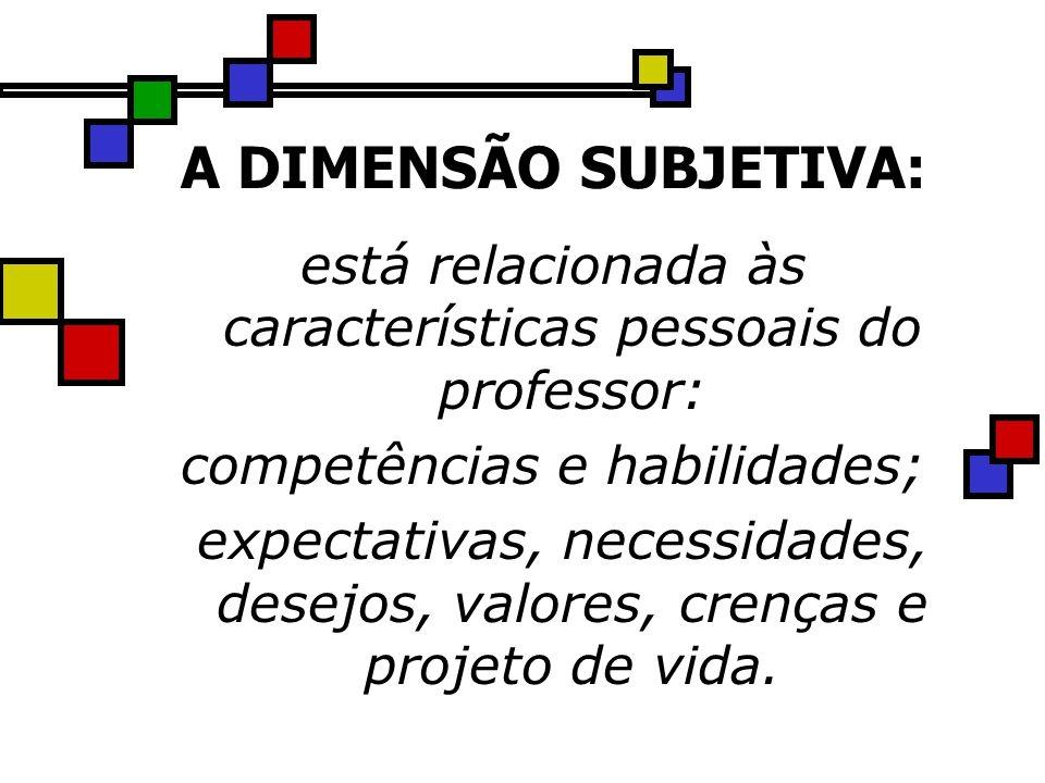 A DIMENSÃO SUBJETIVA: está relacionada às características pessoais do professor: competências e habilidades; expectativas, necessidades, desejos, valores, crenças e projeto de vida.
