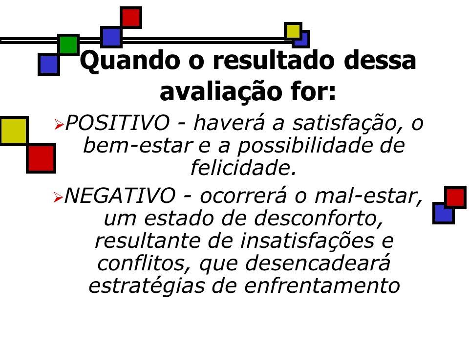 Quando o resultado dessa avaliação for: POSITIVO - haverá a satisfação, o bem-estar e a possibilidade de felicidade. NEGATIVO - ocorrerá o mal-estar,