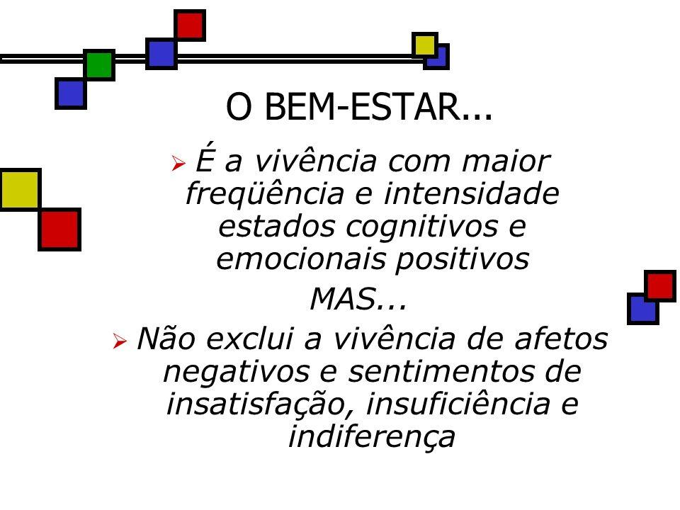 O BEM-ESTAR...