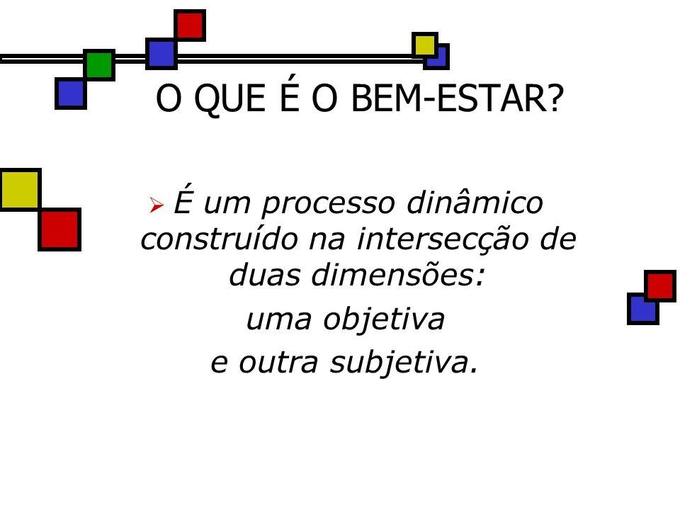 O QUE É O BEM-ESTAR? É um processo dinâmico construído na intersecção de duas dimensões: uma objetiva e outra subjetiva.