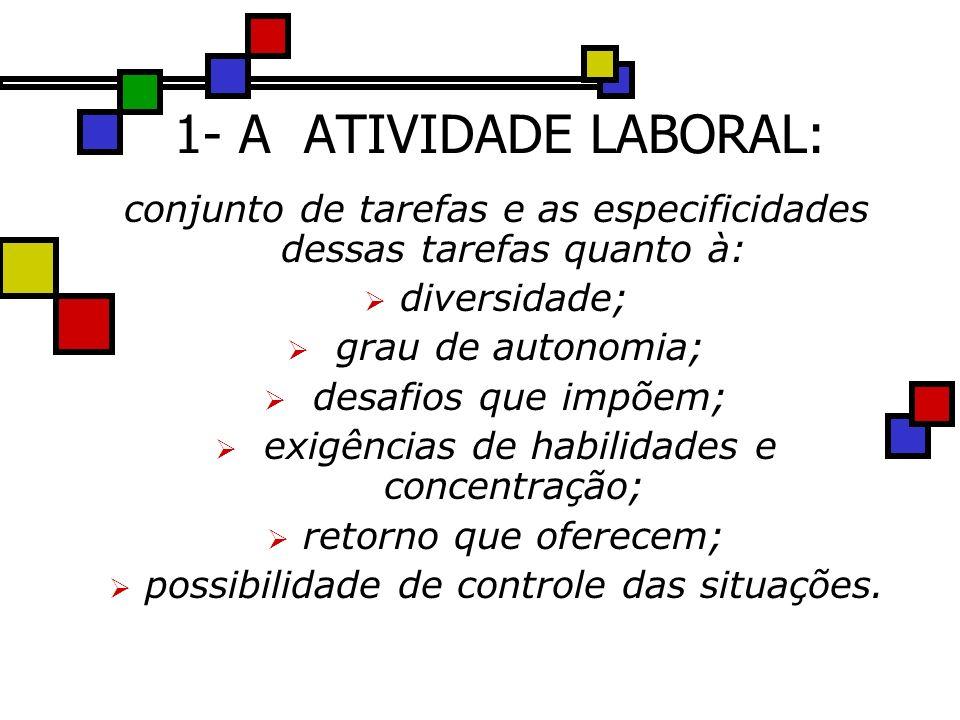 1- A ATIVIDADE LABORAL: conjunto de tarefas e as especificidades dessas tarefas quanto à: diversidade; grau de autonomia; desafios que impõem; exigênc
