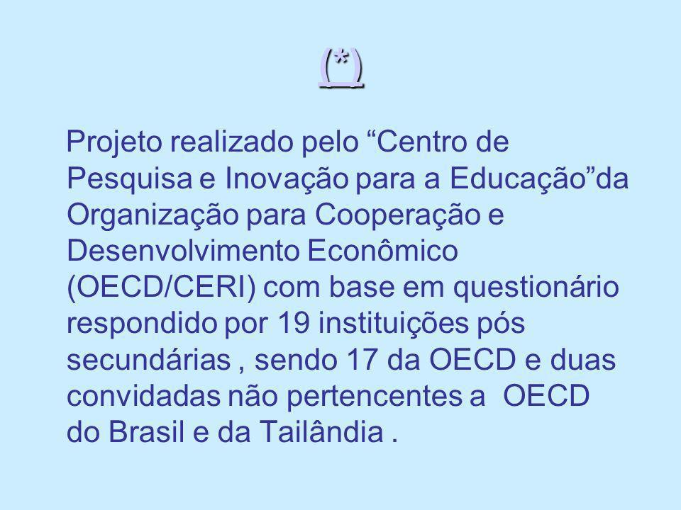 (*) Projeto realizado pelo Centro de Pesquisa e Inovação para a Educaçãoda Organização para Cooperação e Desenvolvimento Econômico (OECD/CERI) com bas