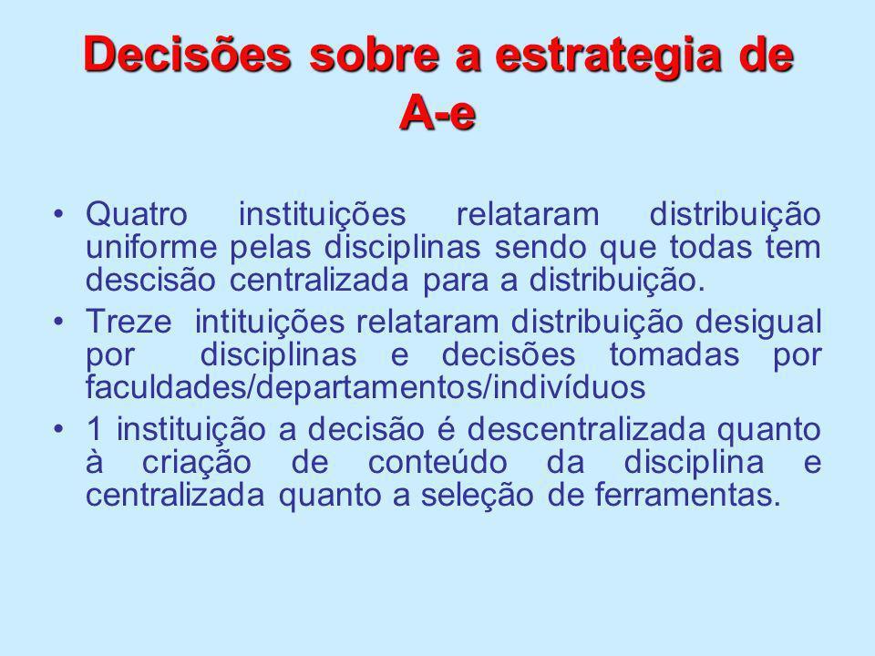 Decisões sobre a estrategia de A-e Quatro instituições relataram distribuição uniforme pelas disciplinas sendo que todas tem descisão centralizada par