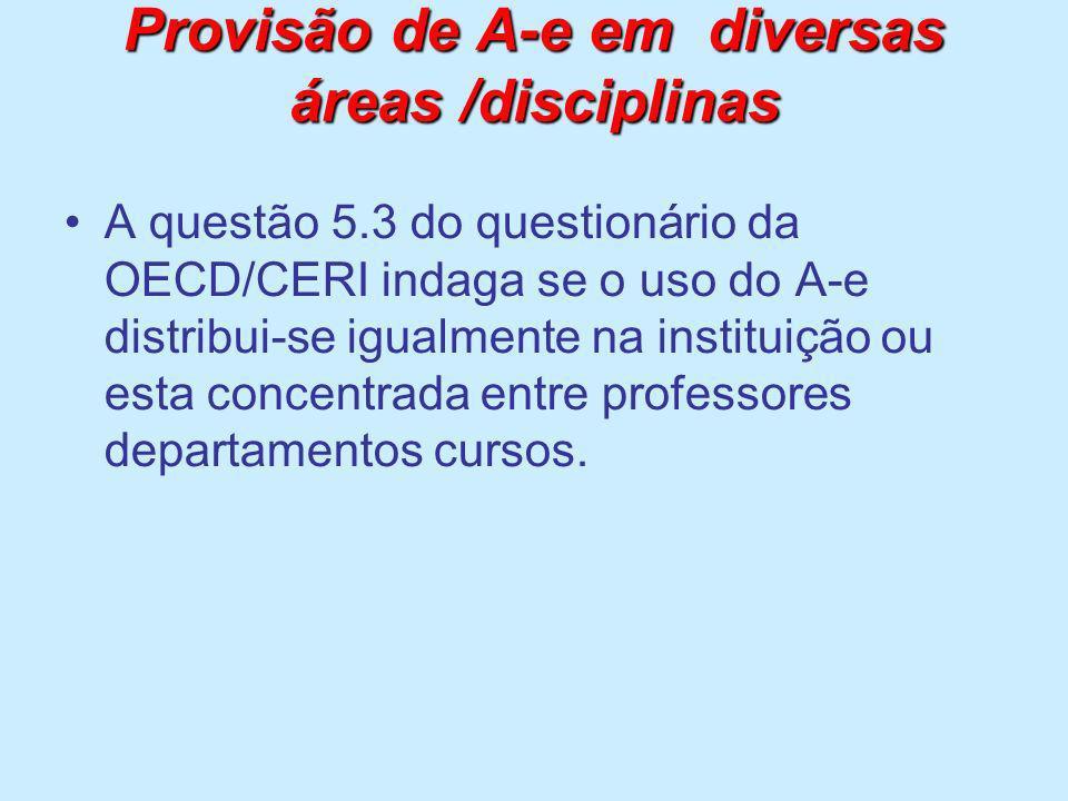 Provisão de A-e em diversas áreas /disciplinas A questão 5.3 do questionário da OECD/CERI indaga se o uso do A-e distribui-se igualmente na instituiçã