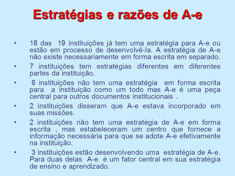 Estratégias e razões de A-e 18 das 19 instituições já tem uma estratégia para A-e ou estão em processo de desenvolvê-la. A estratégia de A-e não exist