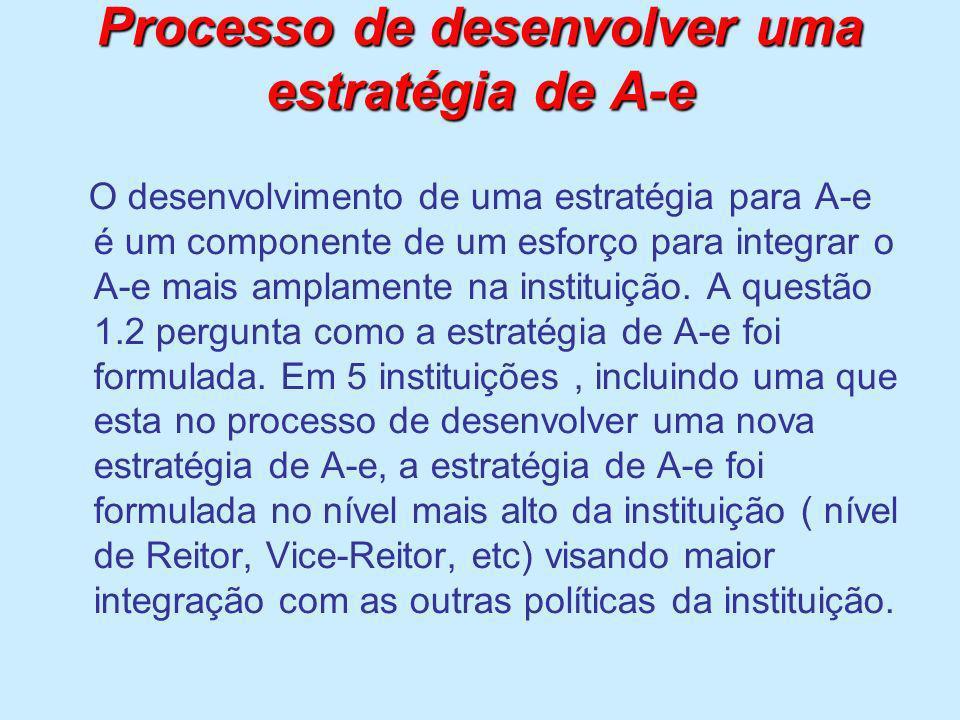 Processo de desenvolver uma estratégia de A-e O desenvolvimento de uma estratégia para A-e é um componente de um esforço para integrar o A-e mais ampl