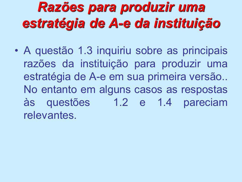 Razões para produzir uma estratégia de A-e da instituição A questão 1.3 inquiriu sobre as principais razões da instituição para produzir uma estratégi