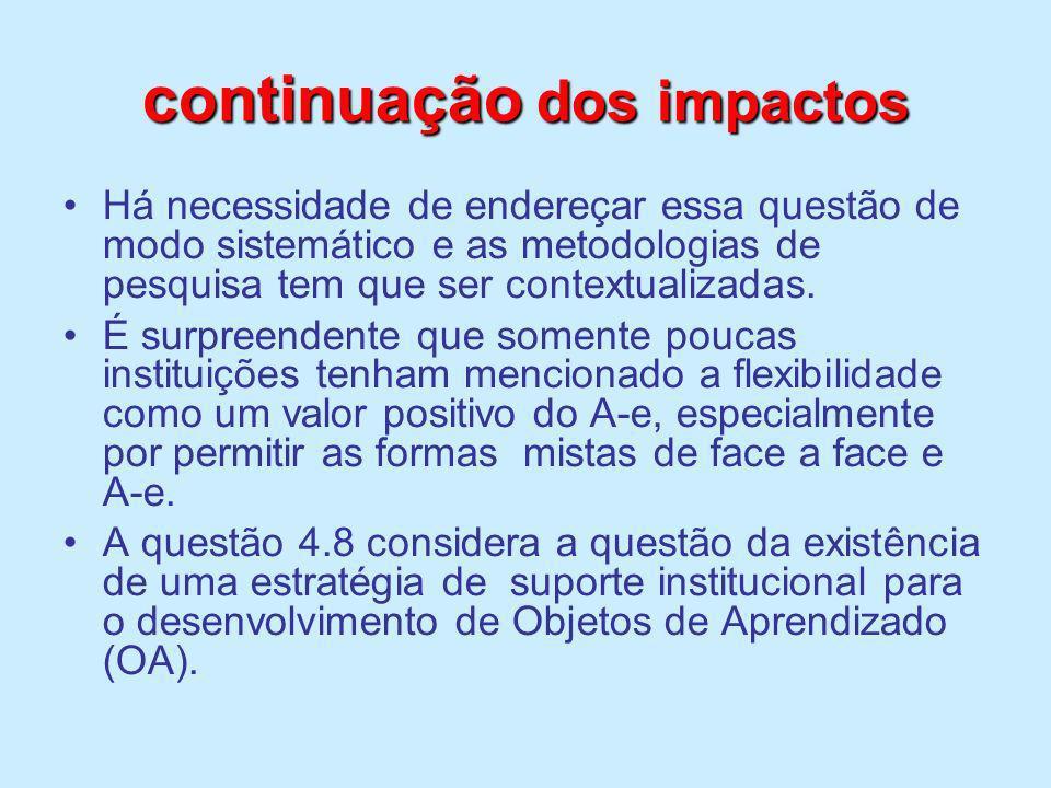 continuação dos impactos Há necessidade de endereçar essa questão de modo sistemático e as metodologias de pesquisa tem que ser contextualizadas. É su