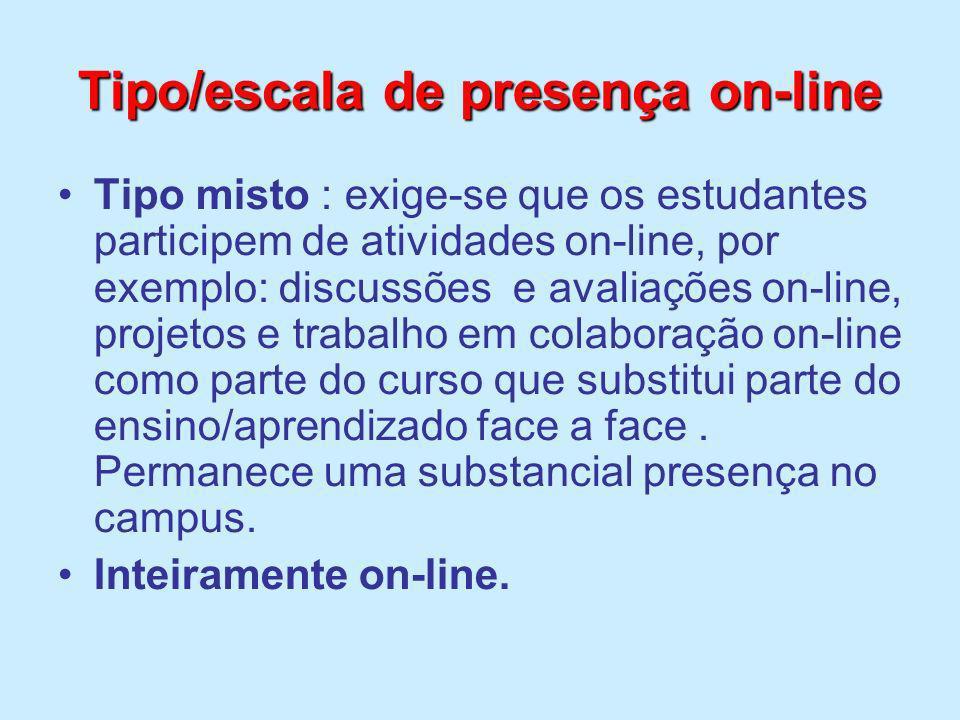 Tipo/escala de presença on-line Tipo misto : exige-se que os estudantes participem de atividades on-line, por exemplo: discussões e avaliações on-line