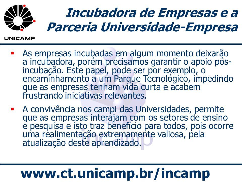 www.ct.unicamp.br/incamp Incubadora de Empresas e a Parceria Universidade-Empresa As empresas incubadas em algum momento deixarão a incubadora, porém