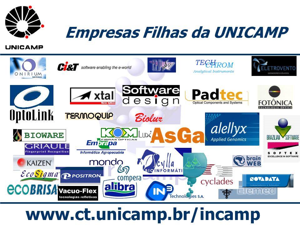 www.ct.unicamp.br/incamp Empresas Filhas da UNICAMP fibras ópticas