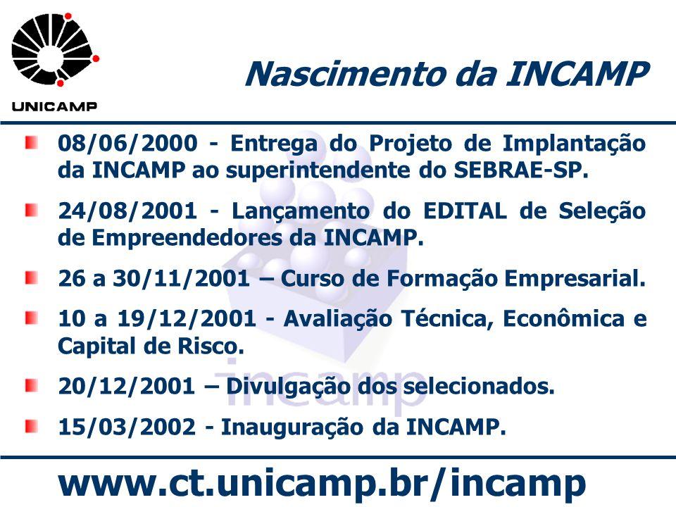 www.ct.unicamp.br/incamp Nascimento da INCAMP 08/06/2000 - Entrega do Projeto de Implantação da INCAMP ao superintendente do SEBRAE-SP. 24/08/2001 - L