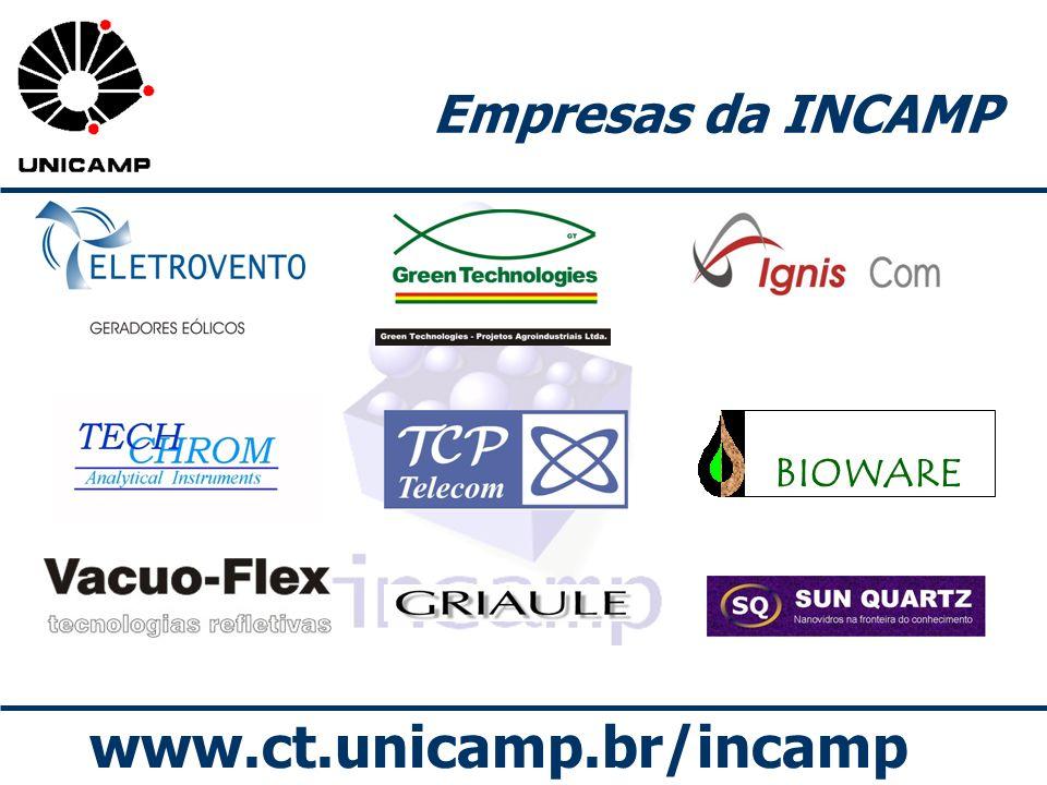 www.ct.unicamp.br/incamp Empresas da INCAMP BIOWARE