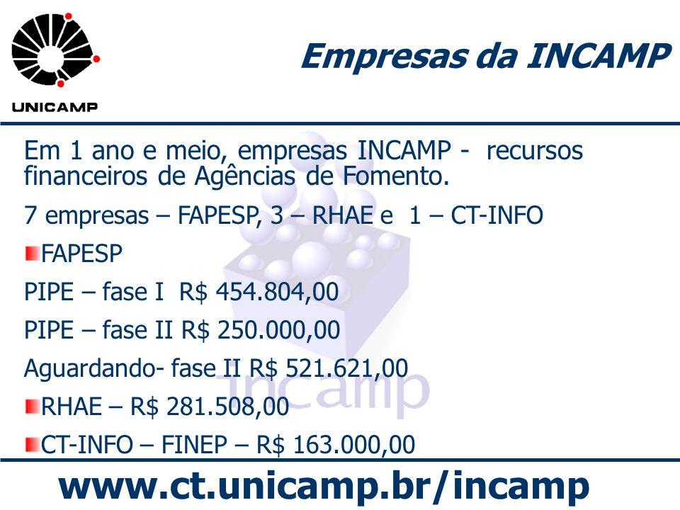 www.ct.unicamp.br/incamp Empresas da INCAMP Em 1 ano e meio, empresas INCAMP - recursos financeiros de Agências de Fomento. 7 empresas – FAPESP, 3 – R