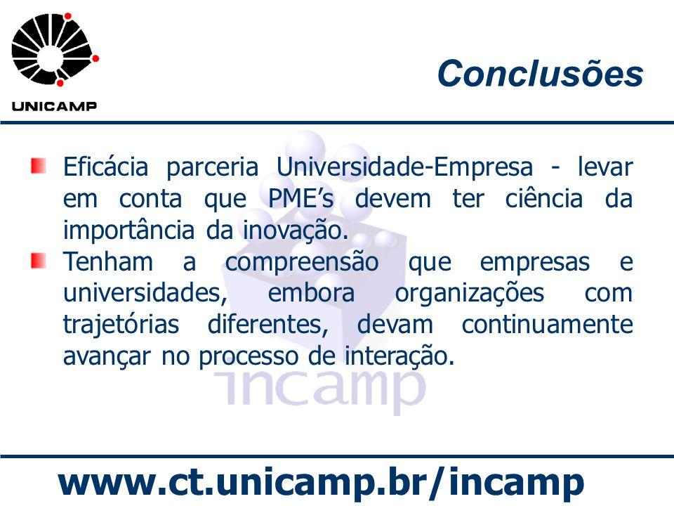 www.ct.unicamp.br/incamp Conclusões Eficácia parceria Universidade-Empresa - levar em conta que PMEs devem ter ciência da importância da inovação. Ten