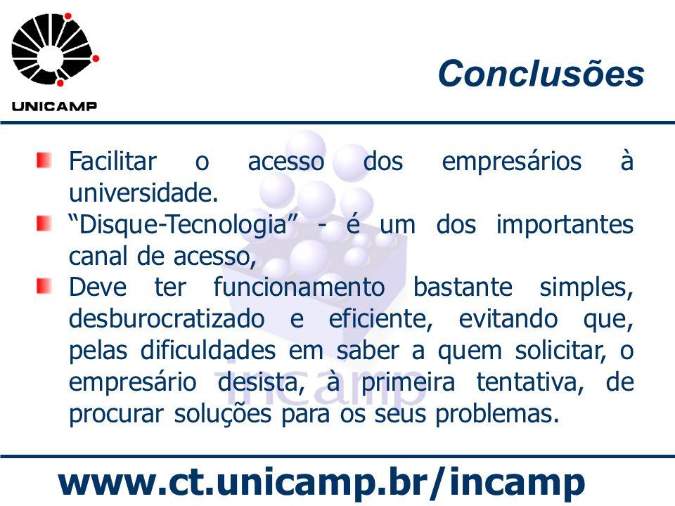 www.ct.unicamp.br/incamp Conclusões Facilitar o acesso dos empresários à universidade. Disque-Tecnologia - é um dos importantes canal de acesso, Deve