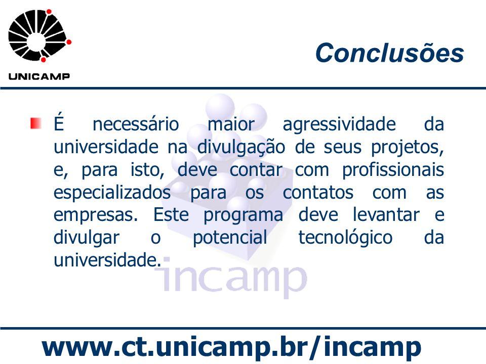 www.ct.unicamp.br/incamp Conclusões É necessário maior agressividade da universidade na divulgação de seus projetos, e, para isto, deve contar com pro
