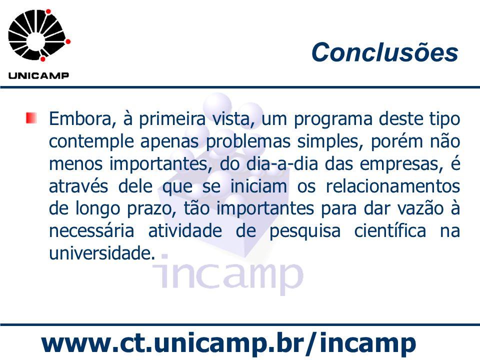 www.ct.unicamp.br/incamp Conclusões Embora, à primeira vista, um programa deste tipo contemple apenas problemas simples, porém não menos importantes,