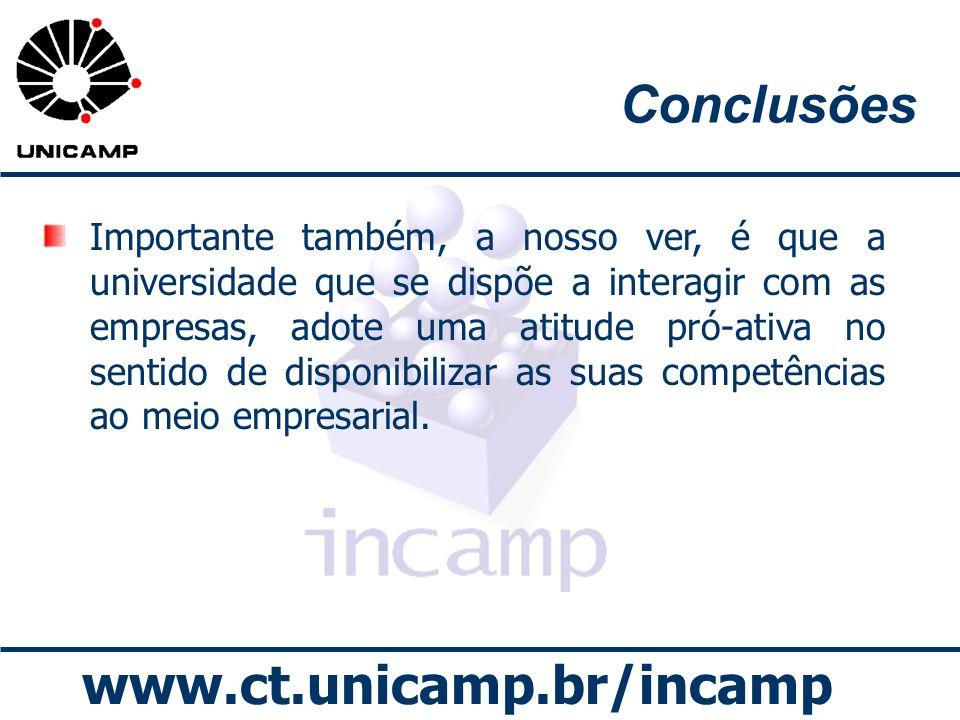 www.ct.unicamp.br/incamp Conclusões Importante também, a nosso ver, é que a universidade que se dispõe a interagir com as empresas, adote uma atitude